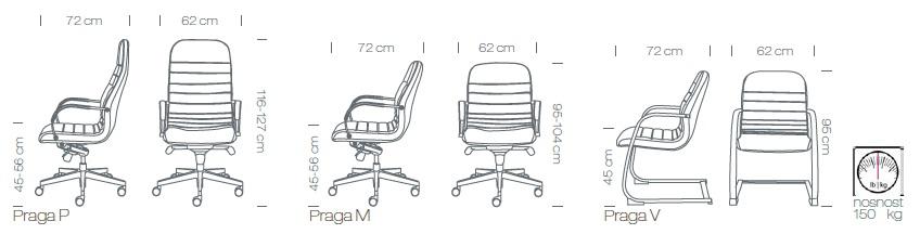 Kancelářská židle Peška - Kancelářská židle Praga M