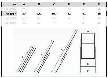 Hliníkový třídílný víceúčelový žebřík 3x9 příček, délka 5,9 m