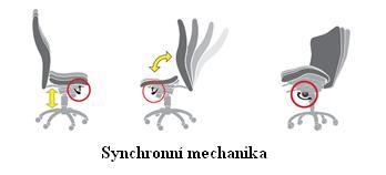 asynchro